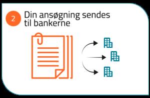 GOLoan sender din ansøgning til bankerne