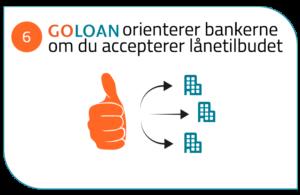 GOLoan guider dig mod udbetaling af lånet